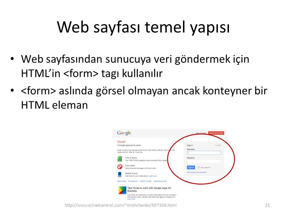 Web sayfası temel yapısı Web sayfasından sunucuya veri göndermek için HTML'in tagı kullanılır aslında görsel olmayan ancak konteyner bir HTML eleman http://www.scinetcentral.com/~mishchenko/MIT504.html21