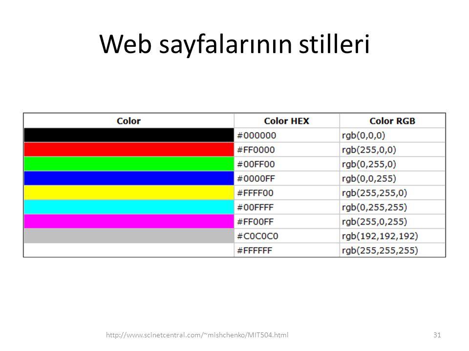 Web sayfalarının stilleri http://www.scinetcentral.com/~mishchenko/MIT504.html31