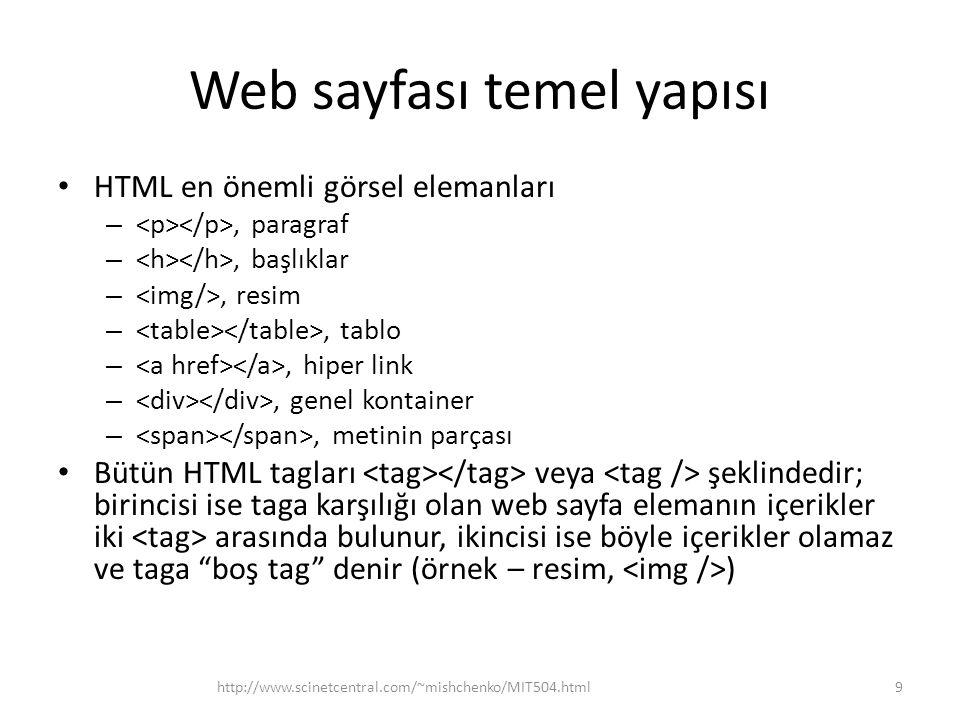 Web sayfası temel yapısı Aynı sayfanın başka bir yerine linki kurmak için, # sembol kullanılır – metin - hedefi belirtme – köprü - link kurma Resim linkleri – – Baze bu komuttan dolayı resim etrafında çerçeve oluyorsa, çerçeveyi kaldırmak için img'de border=0 parametresi kullanılmalı: http://www.scinetcentral.com/~mishchenko/MIT504.html20