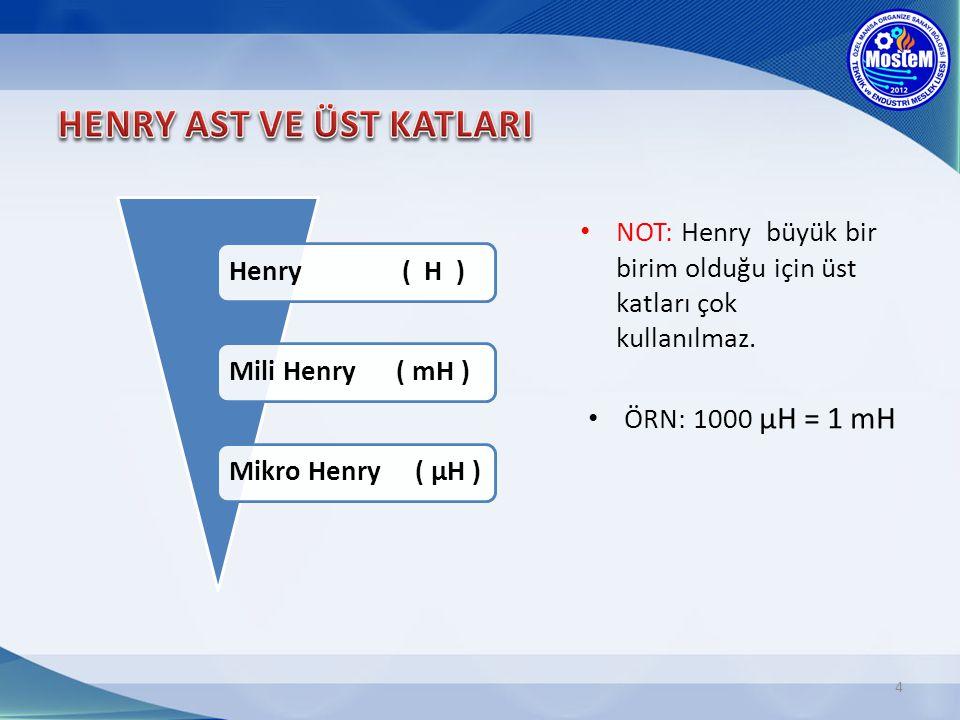 4 NOT: Henry büyük bir birim olduğu için üst katları çok kullanılmaz. ÖRN: 1000 µH = 1 mH Henry ( H )Mili Henry ( mH )Mikro Henry ( µH )