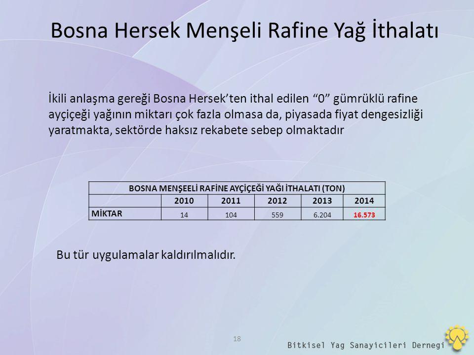 """18 İkili anlaşma gereği Bosna Hersek'ten ithal edilen """"0"""" gümrüklü rafine ayçiçeği yağının miktarı çok fazla olmasa da, piyasada fiyat dengesizliği ya"""
