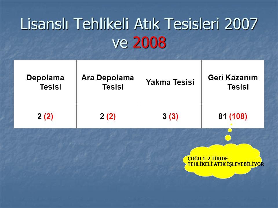 Lisanslı Tehlikeli Atık Tesisleri 2007 ve 2008 Depolama Tesisi Ara Depolama Tesisi Yakma Tesisi Geri Kazanım Tesisi 2 (2) 3 (3)81 (108) ÇOĞU 1-2 TÜRDE
