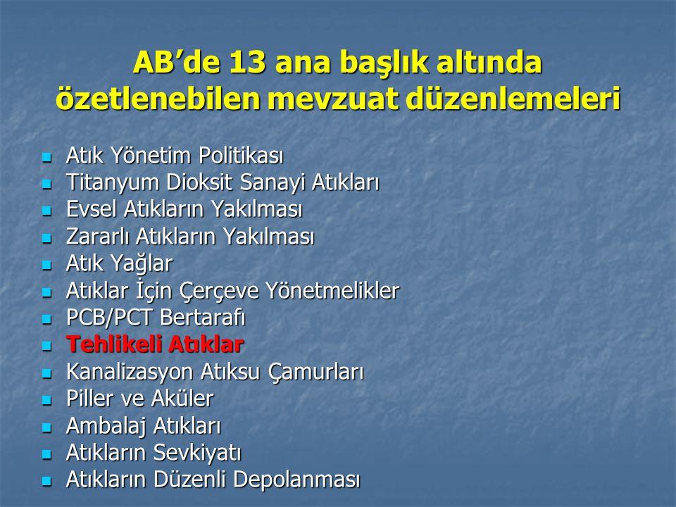 AB'de 13 ana başlık altında özetlenebilen mevzuat düzenlemeleri Atık Yönetim Politikası Atık Yönetim Politikası Titanyum Dioksit Sanayi Atıkları Titan
