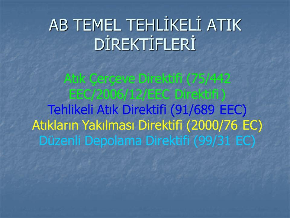 AB TEMEL TEHLİKELİ ATIK DİREKTİFLERİ Atık Çerçeve Direktifi (75/442 EEC/2006/12/EEC Direktifi ) Tehlikeli Atık Direktifi (91/689 EEC) Atıkların Yakılm
