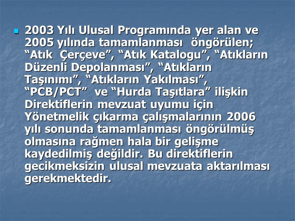 """2003 Yılı Ulusal Programında yer alan ve 2005 yılında tamamlanması öngörülen; """"Atık Çerçeve"""", """"Atık Katalogu"""", """"Atıkların Düzenli Depolanması"""", """"Atıkl"""