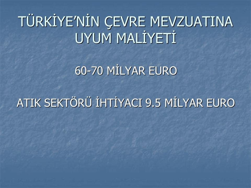 TÜRKİYE'NİN ÇEVRE MEVZUATINA UYUM MALİYETİ 60-70 MİLYAR EURO ATIK SEKTÖRÜ İHTİYACI 9.5 MİLYAR EURO