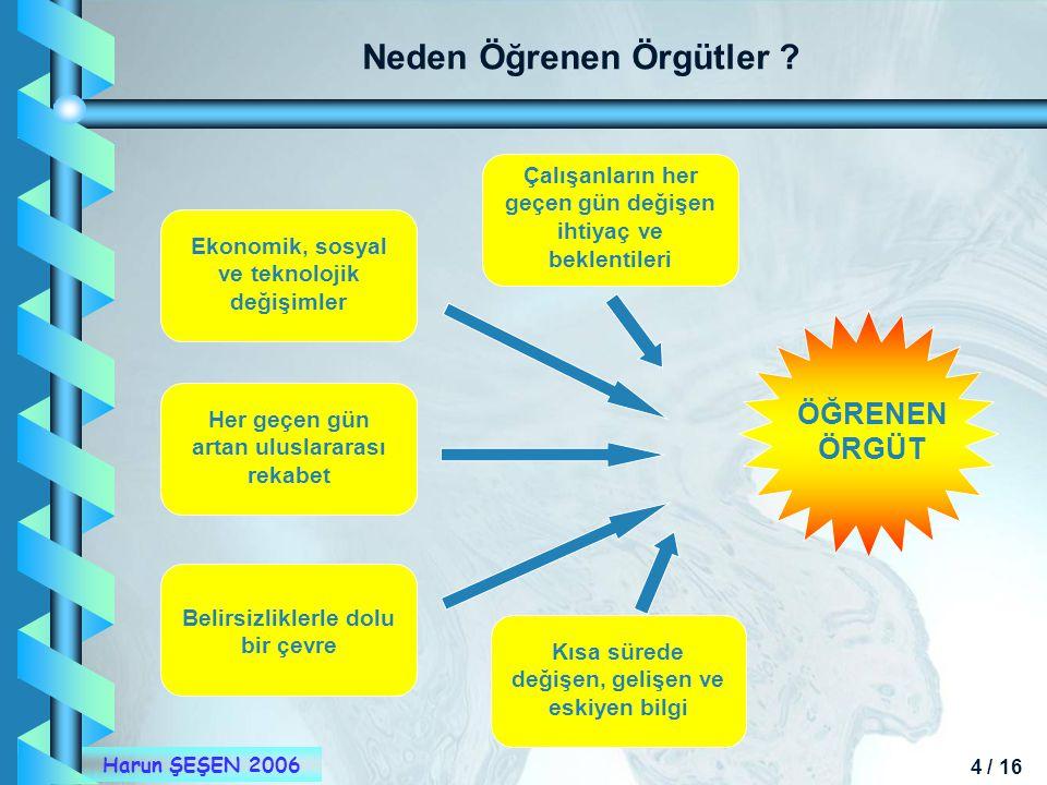 4 / 16 Harun ŞEŞEN 2006 Neden Öğrenen Örgütler ? Ekonomik, sosyal ve teknolojik değişimler Her geçen gün artan uluslararası rekabet Belirsizliklerle d