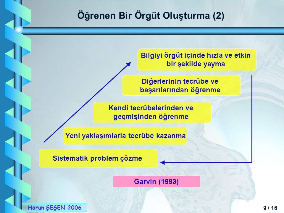 9 / 16 Harun ŞEŞEN 2006 Öğrenen Bir Örgüt Oluşturma (2) Sistematik problem çözme Yeni yaklaşımlarla tecrübe kazanma Kendi tecrübelerinden ve geçmişind