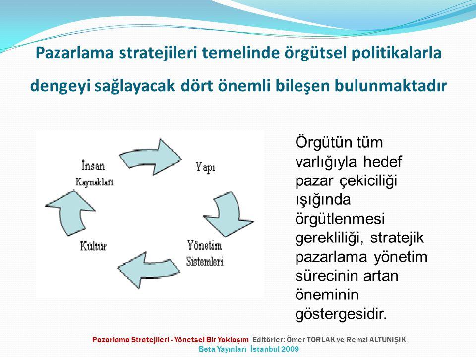 Stratejilerin Uygulanması ve Örgüt Yapısı Pazarlama örgüt yapısı; ürün ve pazar özelliklerinin sorun düzeyinin firma gücünün bir işlevidir.