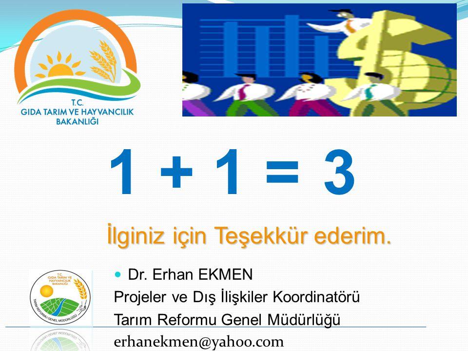 Dr. Erhan EKMEN Projeler ve Dış İlişkiler Koordinatörü Tarım Reformu Genel Müdürlüğü erhanekmen@yahoo.com 1 + 1 = 3 İlginiz için Teşekkür ederim. İlgi
