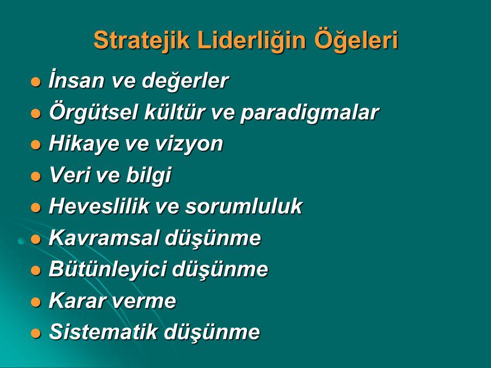 Stratejik Liderliğin Öğeleri İnsan ve değerler İnsan ve değerler Örgütsel kültür ve paradigmalar Örgütsel kültür ve paradigmalar Hikaye ve vizyon Hika
