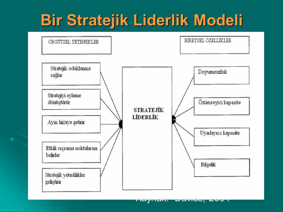 Bir Stratejik Liderlik Modeli Kaynak: Davies, 2004