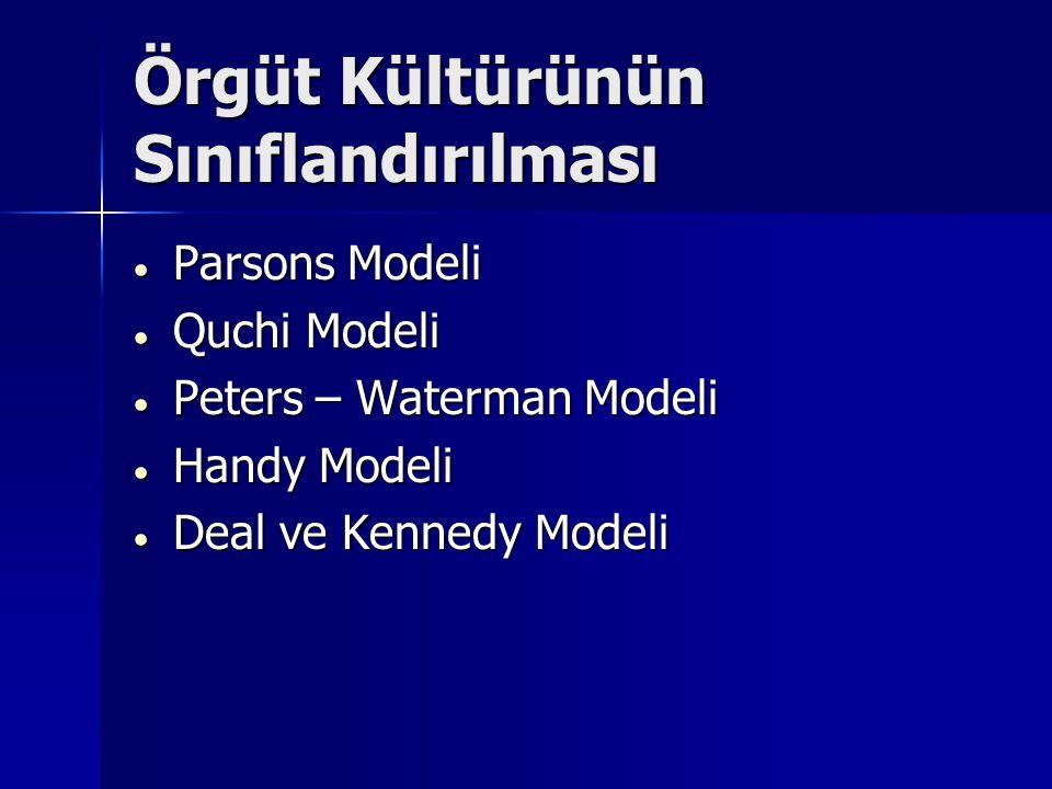 Örgüt Kültürünün Sınıflandırılması  Parsons Modeli  Quchi Modeli  Peters – Waterman Modeli  Handy Modeli  Deal ve Kennedy Modeli