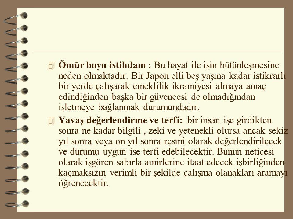 Z kuramı( William Ouchi) 4 Japon modeli konusunda uzman bir düşünür olan William Ouchi'nin Z kuramı adını verdiği bu güdüleme modelinin temelini yedi husus oluşturmaktadır.