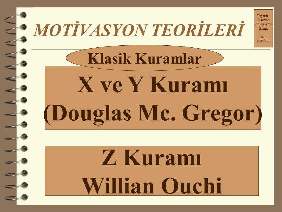 MOTİVASYON TEORİLERİ Başarılı İnsanlar Motivasyona İnanır.