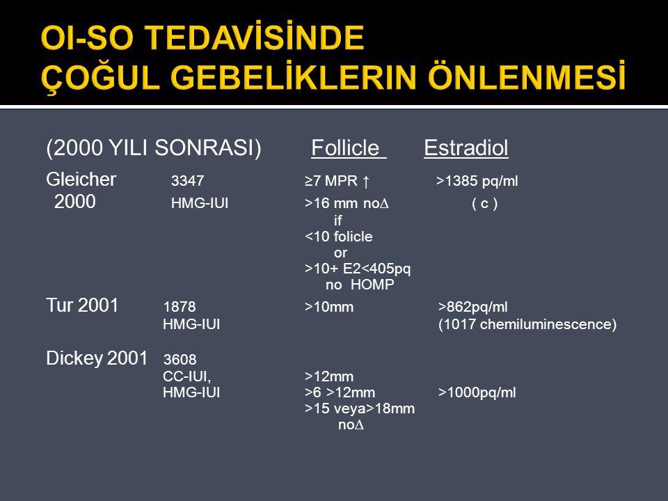 OI-SO TEDAVİSİNDE ÇOĞUL GEBELİKLERIN ÖNLENMESİ (2000 YILI SONRASI) Follicle Estradiol Gleicher 3347≥7 MPR ↑ >1385 pq/ml 2000 HMG-IUI >16 mm no∆ ( c )