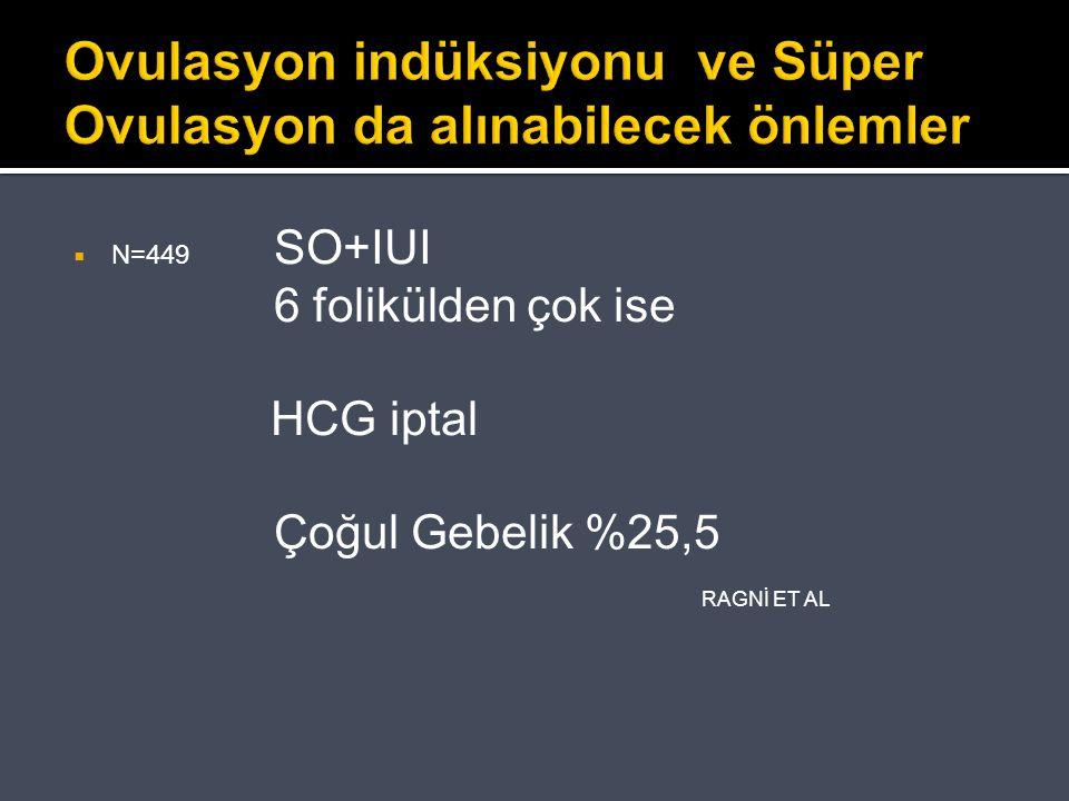 Ovulasyon indüksiyonu ve Süper Ovulasyon da alınabilecek önlemler  N=449 SO+IUI 6 folikülden çok ise HCG iptal Çoğul Gebelik %25,5 RAGNİ ET AL