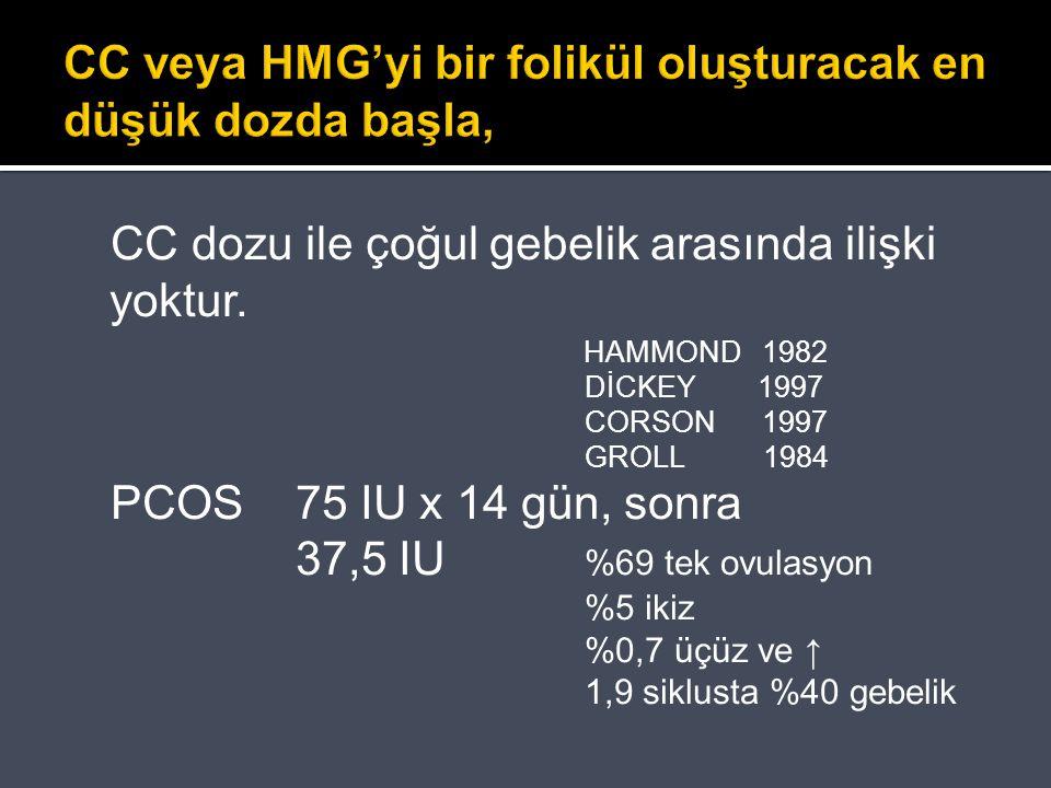 CC veya HMG'yi bir folikül oluşturacak en düşük dozda başla, CC dozu ile çoğul gebelik arasında ilişki yoktur. HAMMOND 1982 DİCKEY 1997 CORSON 1997 GR