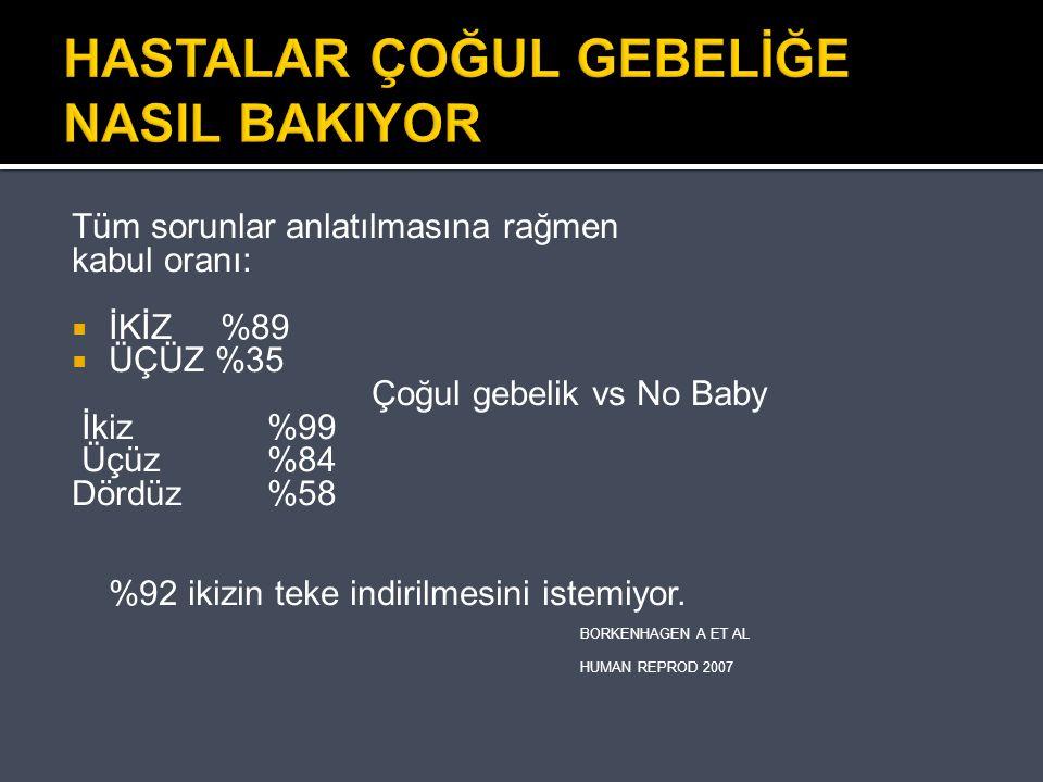 HASTALAR ÇOĞUL GEBELİĞE NASIL BAKIYOR Tüm sorunlar anlatılmasına rağmen kabul oranı:  İKİZ %89  ÜÇÜZ %35 Çoğul gebelik vs No Baby İkiz %99 Üçüz %84