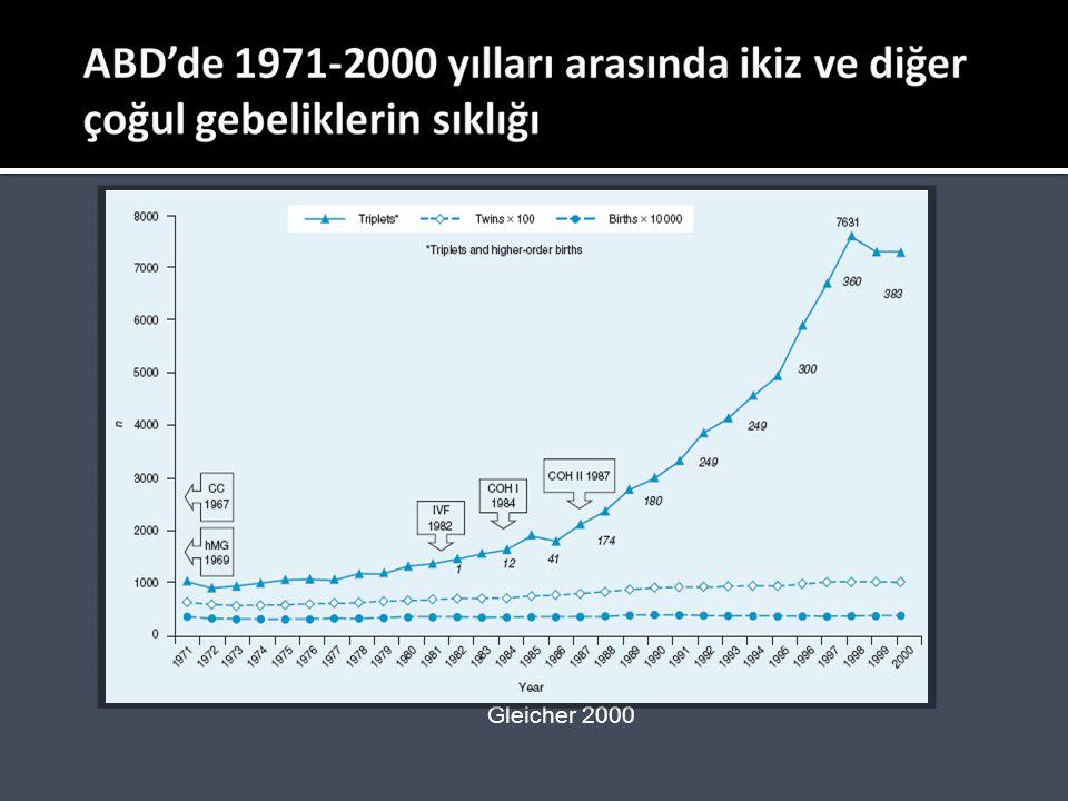Gleicher 2000