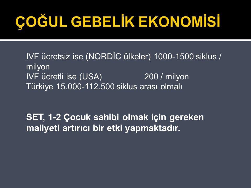 ÇOĞUL GEBELİK EKONOMİSİ IVF ücretsiz ise (NORDİC ülkeler) 1000-1500 siklus / milyon IVF ücretli ise (USA) 200 / milyon Türkiye 15.000-112.500 siklus a