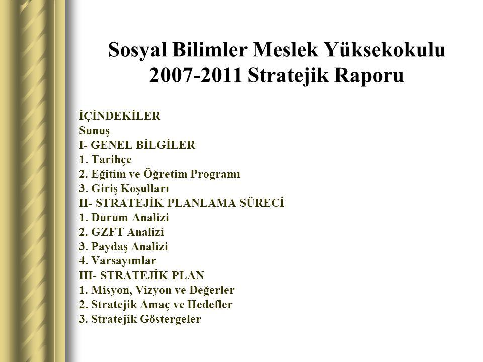 Sosyal Bilimler Meslek Yüksekokulu 2007-2011 Stratejik Raporu İÇİNDEKİLER Sunuş I- GENEL BİLGİLER 1. Tarihçe 2. Eğitim ve Öğretim Programı 3. Giriş Ko