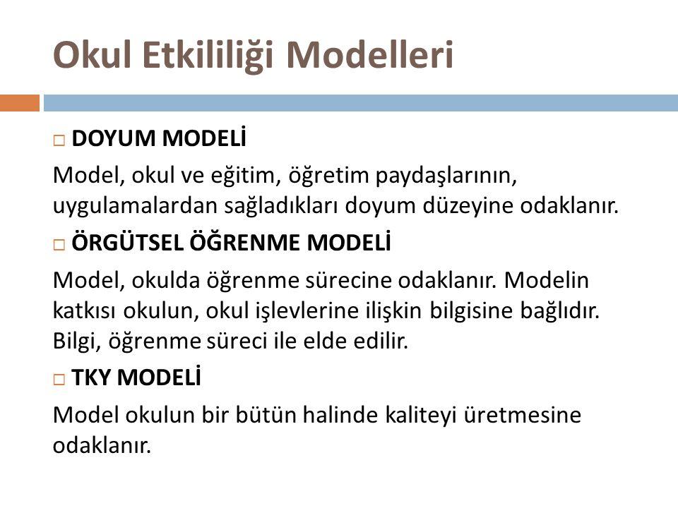 Okul Etkililiği Modelleri  DOYUM MODELİ Model, okul ve eğitim, öğretim paydaşlarının, uygulamalardan sağladıkları doyum düzeyine odaklanır.  ÖRGÜTSE
