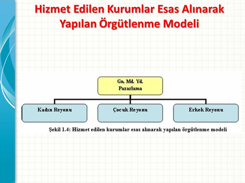 Hizmet Edilen Kurumlar Esas Alınarak Yapılan Örgütlenme Modeli