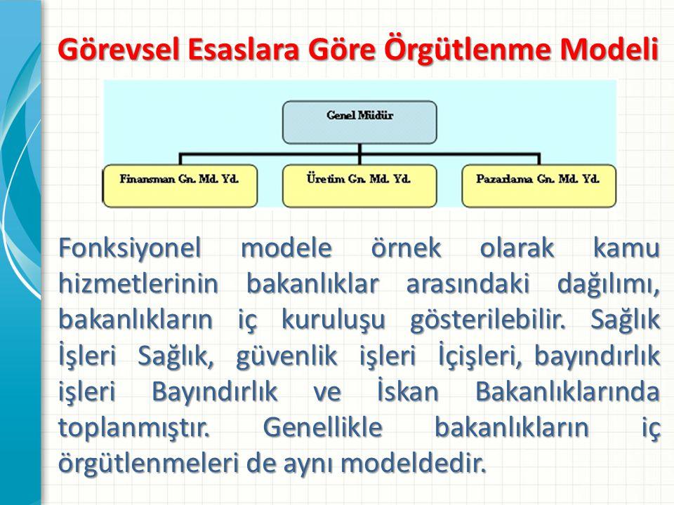 Görevsel Esaslara Göre Örgütlenme Modeli Fonksiyonel modele örnek olarak kamu hizmetlerinin bakanlıklar arasındaki dağılımı, bakanlıkların iç kuruluşu
