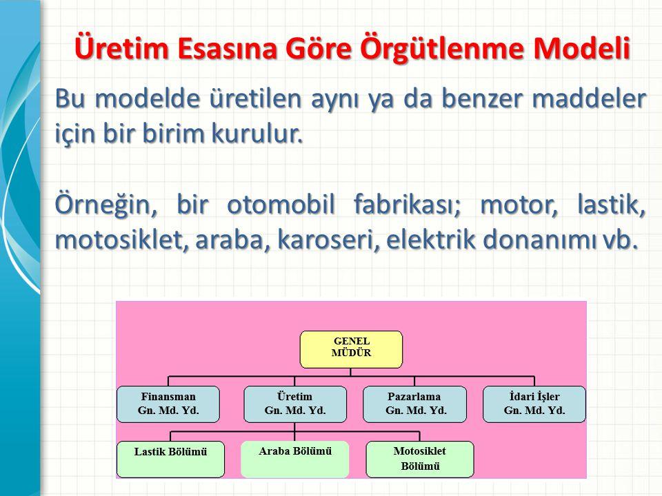 Üretim Esasına Göre Örgütlenme Modeli Bu modelde üretilen aynı ya da benzer maddeler için bir birim kurulur. Örneğin, bir otomobil fabrikası; motor, l