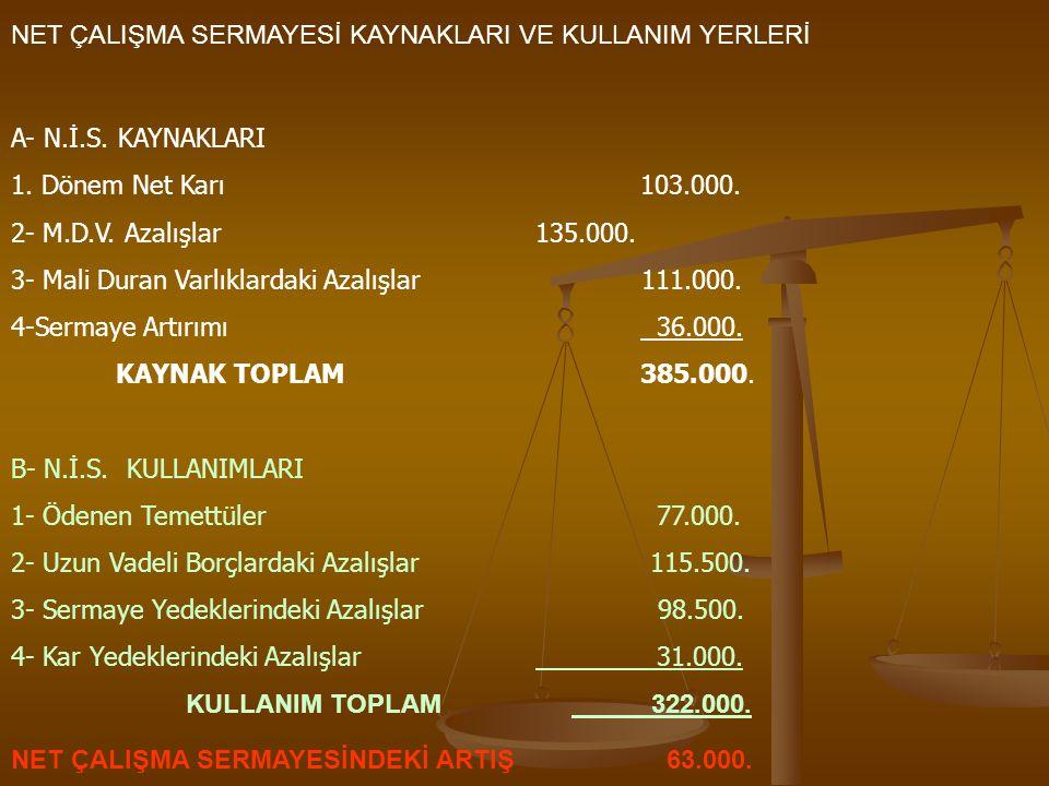NET ÇALIŞMA SERMAYESİ KAYNAKLARI VE KULLANIM YERLERİ A- N.İ.S.