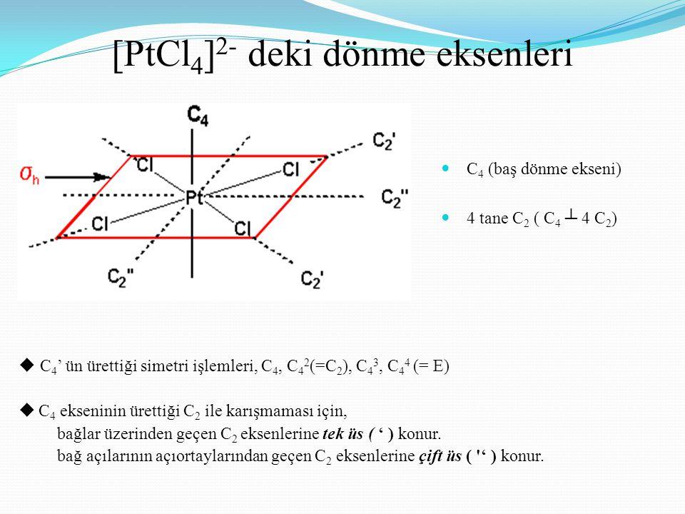 [PtCl 4 ] 2- deki dönme eksenleri C 4 (baş dönme ekseni) 4 tane C 2 ( C 4 ┴ 4 C 2 )  C 4 ' ün ürettiği simetri işlemleri, C 4, C 4 2 (=C 2 ), C 4 3, C 4 4 (= E)  C 4 ekseninin ürettiği C 2 ile karışmaması için, bağlar üzerinden geçen C 2 eksenlerine tek üs ( ' ) konur.