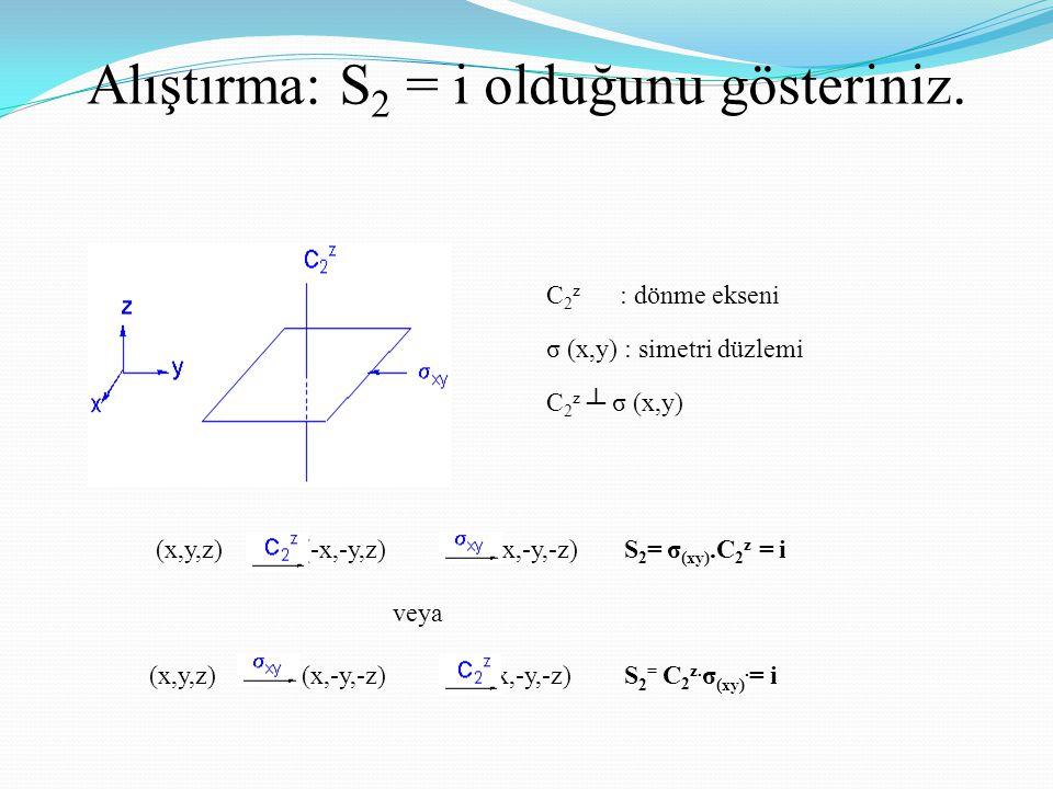 Alıştırma: S 2 = i olduğunu gösteriniz.