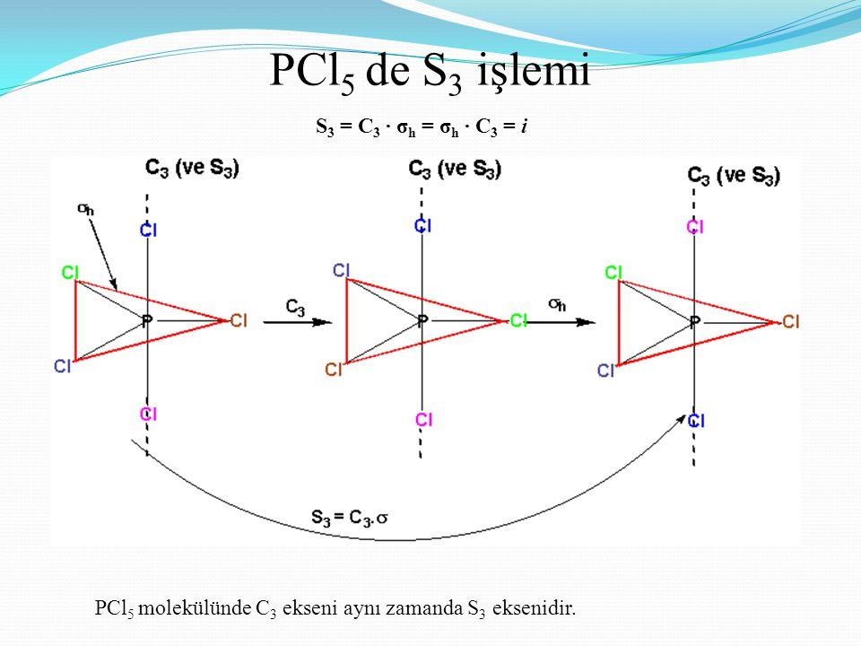 PCl 5 de S 3 işlemi PCl 5 molekülünde C 3 ekseni aynı zamanda S 3 eksenidir.