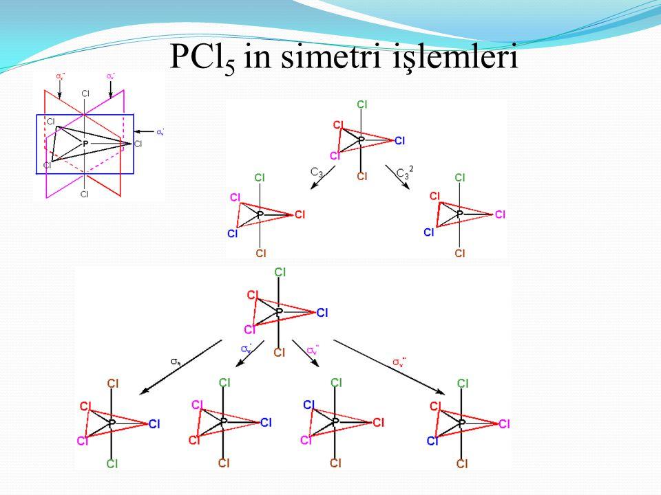PCl 5 in simetri işlemleri
