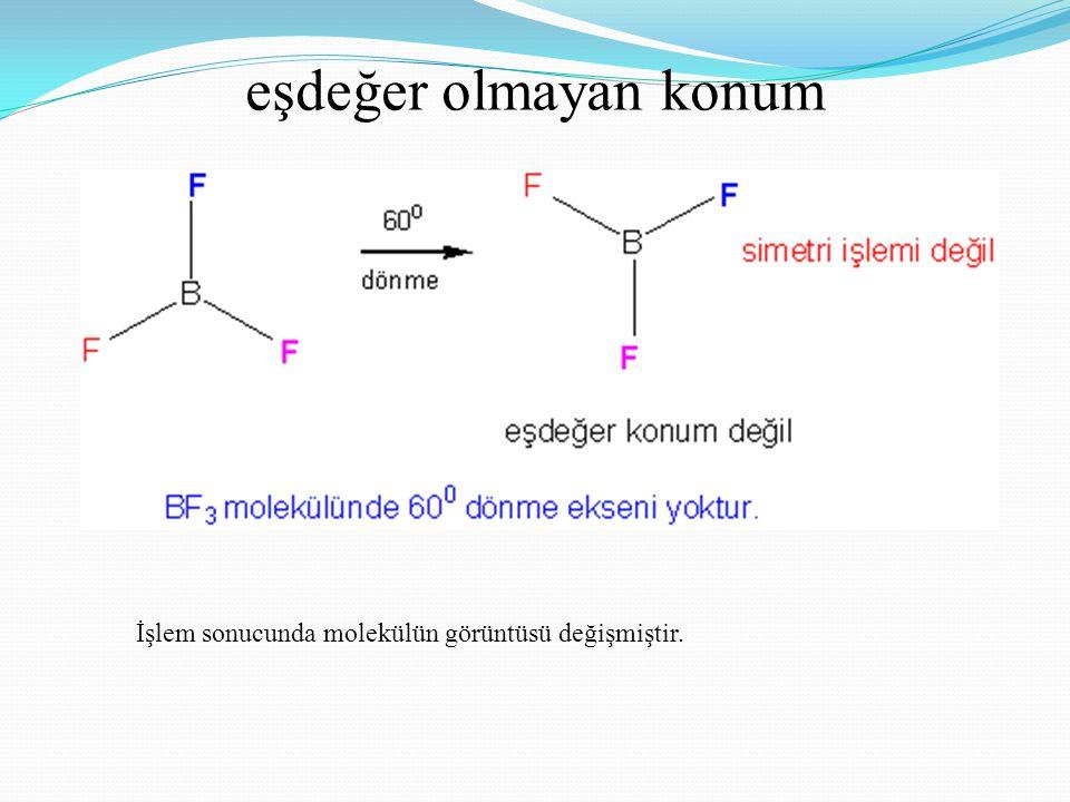 CH 4 molekülünde S 4 ekseni CH 4 molekülünde,  C 2 ekseni aynı zamanda S 4 eksenidir.