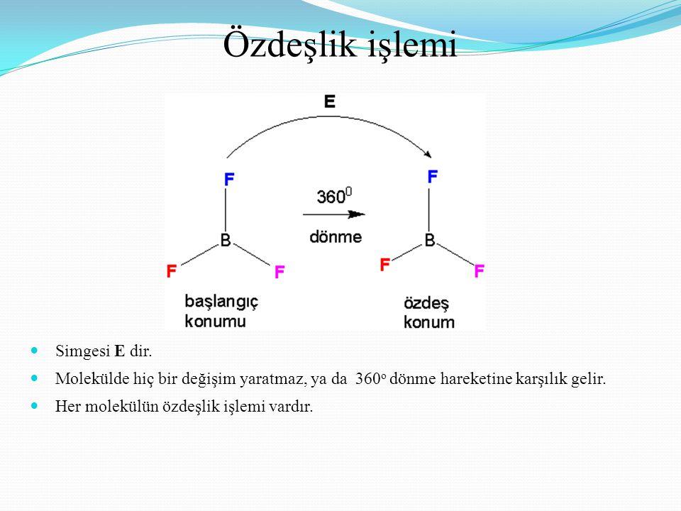 Yansıma düzlemindeki alt indisler σ h : Baş dönme eksenine dik simetri düzlemi σ v : Baş dönme eksenini içeren simetri düzlemi σ d : Baş dönme eksenini içeren ve açıortaylardan geçen simetri düzlemi Yansıma işleminde x, y, z vektörlerinin dönüşümleri σ(xy) : (x, y, z) → (x, y, -z) σ(xz) : (x, y, z) → (x, -y, z) σ(yz) : (x, y, z) → (-x, y, z)