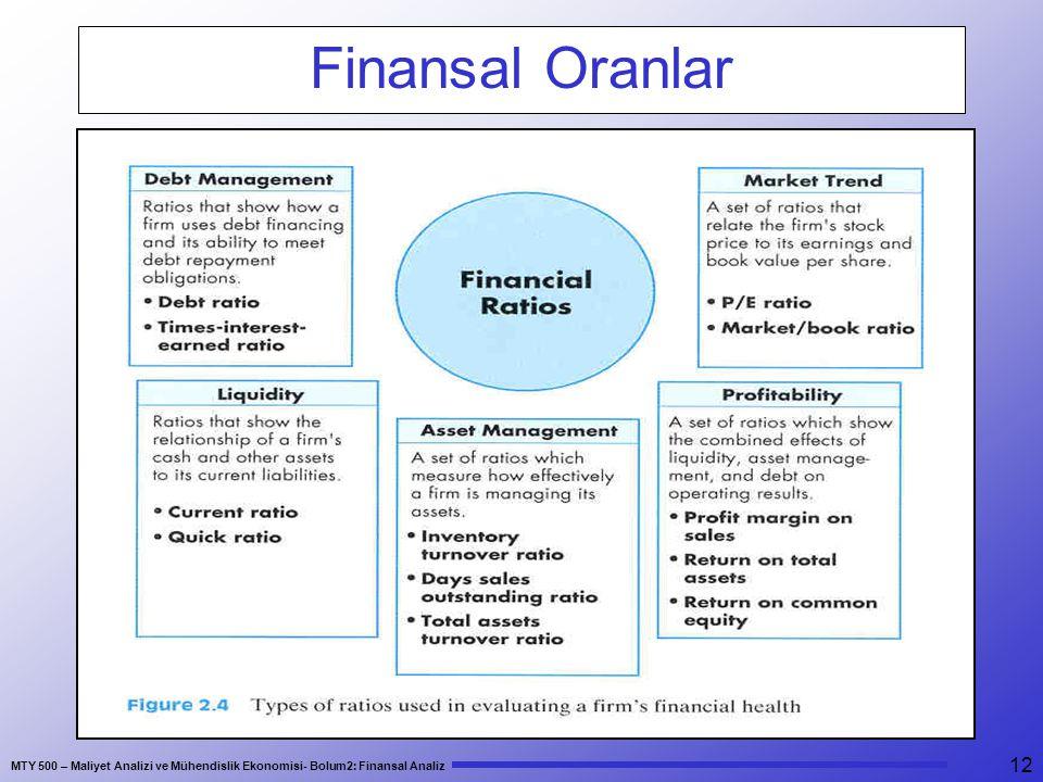 MTY 500 – Maliyet Analizi ve Mühendislik Ekonomisi- Bolum2: Finansal Analiz 12 Finansal Oranlar