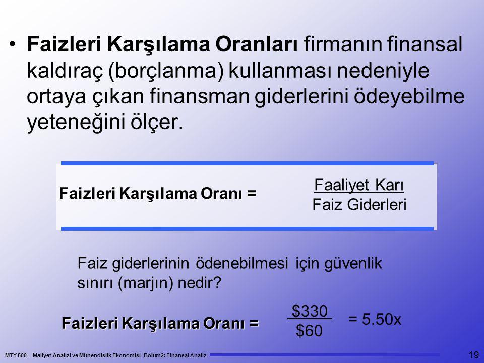 MTY 500 – Maliyet Analizi ve Mühendislik Ekonomisi- Bolum2: Finansal Analiz 19 Faizleri Karşılama Oranları firmanın finansal kaldıraç (borçlanma) kullanması nedeniyle ortaya çıkan finansman giderlerini ödeyebilme yeteneğini ölçer.
