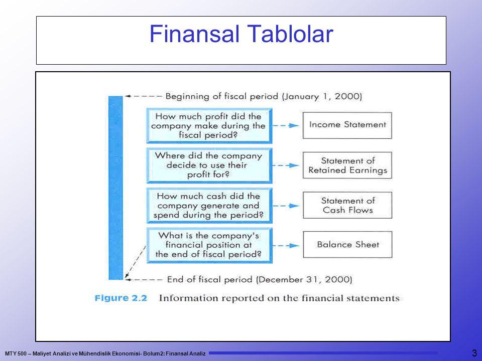 MTY 500 – Maliyet Analizi ve Mühendislik Ekonomisi- Bolum2: Finansal Analiz 3 Finansal Tablolar