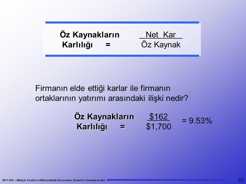 MTY 500 – Maliyet Analizi ve Mühendislik Ekonomisi- Bolum2: Finansal Analiz 30 Öz Kaynakların Karlılığı = Karlılığı = Net Kar Öz Kaynak Firmanın elde ettiği karlar ile firmanın ortaklarının yatırımı arasındaki ilişki nedir.