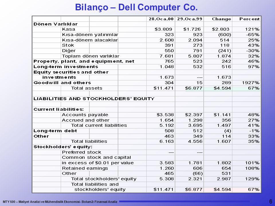 MTY 500 – Maliyet Analizi ve Mühendislik Ekonomisi- Bolum2: Finansal Analiz 6 Bilanço – Dell Computer Co.