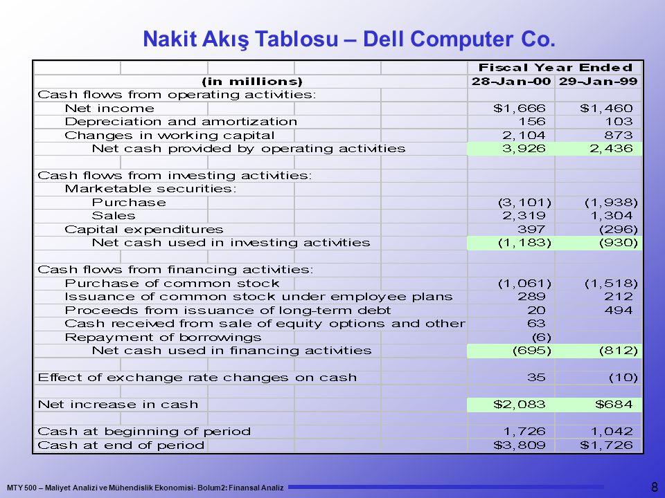 MTY 500 – Maliyet Analizi ve Mühendislik Ekonomisi- Bolum2: Finansal Analiz 8 Nakit Akış Tablosu – Dell Computer Co.
