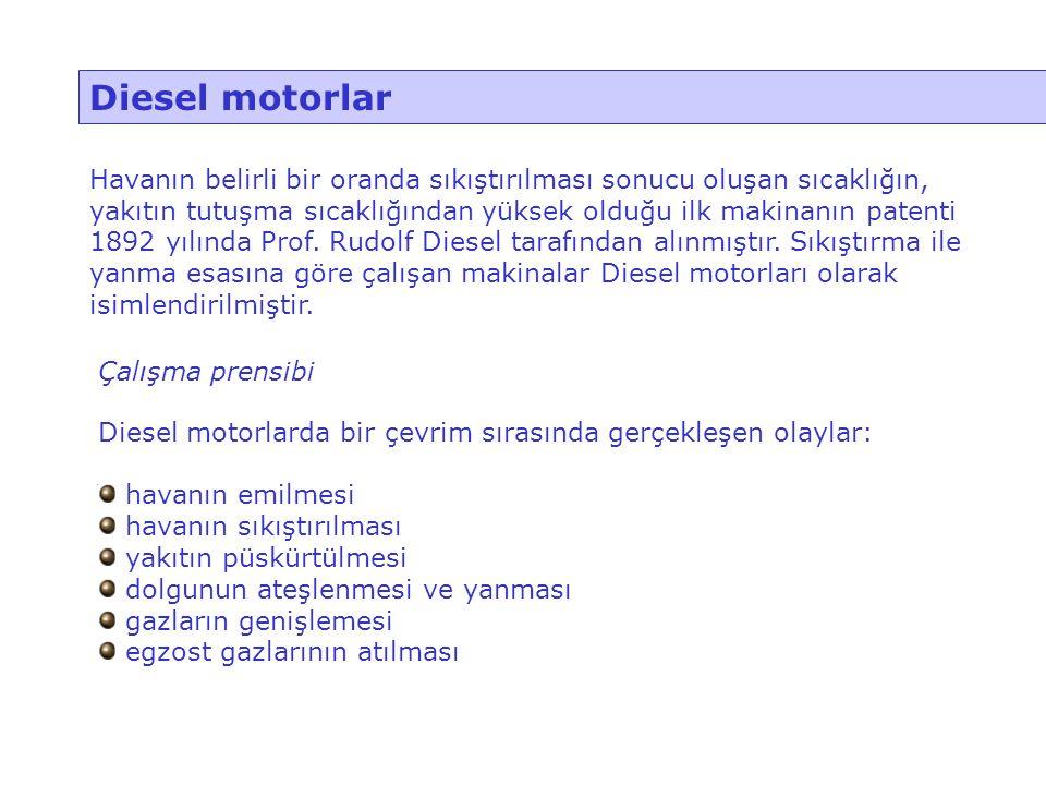 Diesel motorlar Havanın belirli bir oranda sıkıştırılması sonucu oluşan sıcaklığın, yakıtın tutuşma sıcaklığından yüksek olduğu ilk makinanın patenti