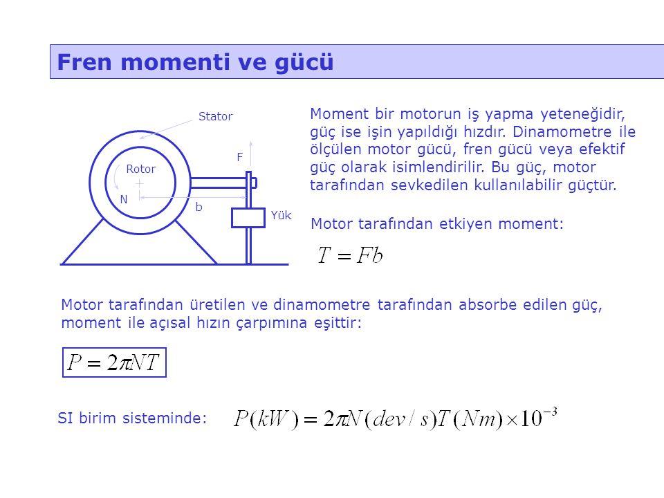 Fren momenti ve gücü b F Yük Rotor Stator N Moment bir motorun iş yapma yeteneğidir, güç ise işin yapıldığı hızdır. Dinamometre ile ölçülen motor gücü