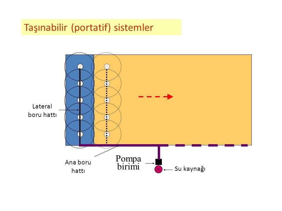 Taşınabilir (portatif) sistemler Pompa birimi Su kaynağı Ana boru hattı Lateral boru hattı