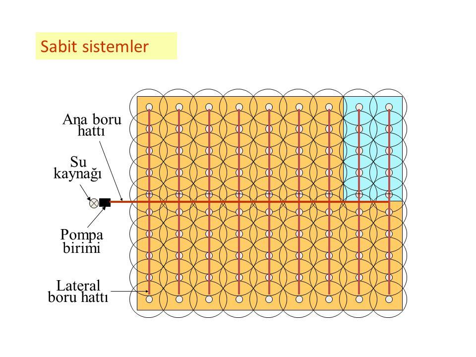 Sabit sistemler Su kaynağı Pompa birimi Ana boru hattı Lateral boru hattı