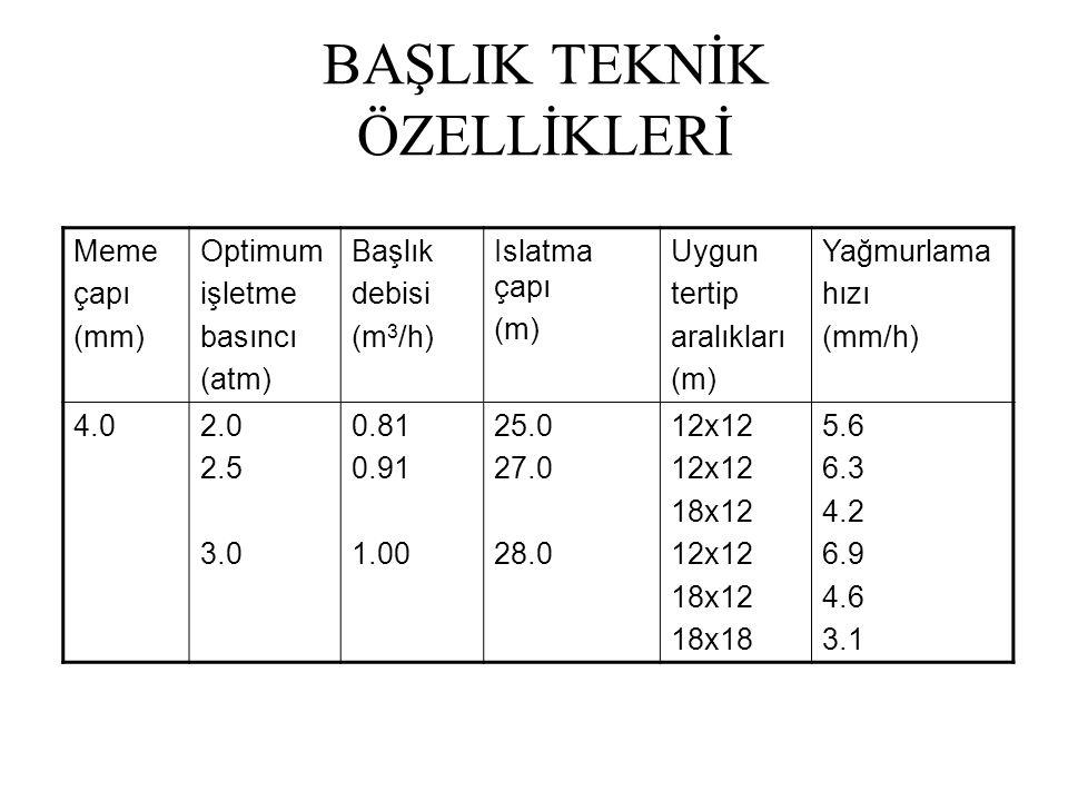 Meme çapı (mm) Optimum işletme basıncı (atm) Başlık debisi (m 3 /h) Islatma çapı (m) Uygun tertip aralıkları (m) Yağmurlama hızı (mm/h) 4.02.0 2.5 3.0