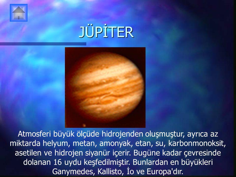 JÜPİTER Atmosferi büyük ölçüde hidrojenden oluşmuştur, ayrıca az miktarda helyum, metan, amonyak, etan, su, karbonmonoksit, asetilen ve hidrojen siyanür içerir.