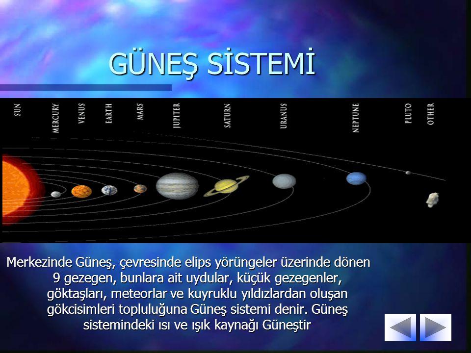 GÜNEŞ SİSTEMİ Merkezinde Güneş, çevresinde elips yörüngeler üzerinde dönen 9 gezegen, bunlara ait uydular, küçük gezegenler, göktaşları, meteorlar ve kuyruklu yıldızlardan oluşan gökcisimleri topluluğuna Güneş sistemi denir.